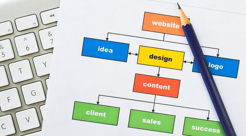 website-designer-work-flow