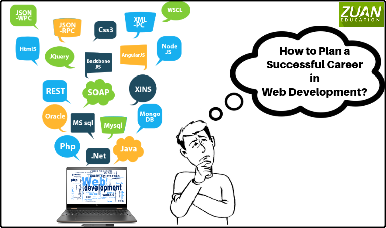 How to Plan a Successful Career in Web Development?