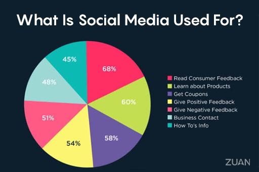 social.media.marketing.png